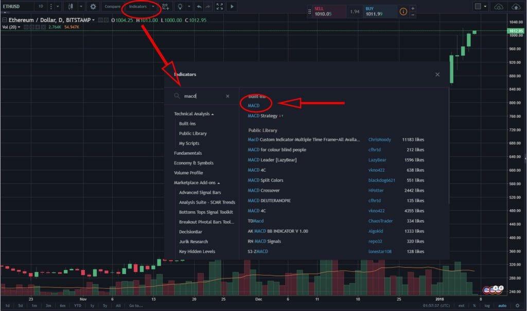 cara-trading-bitcoin-dengan-MACD