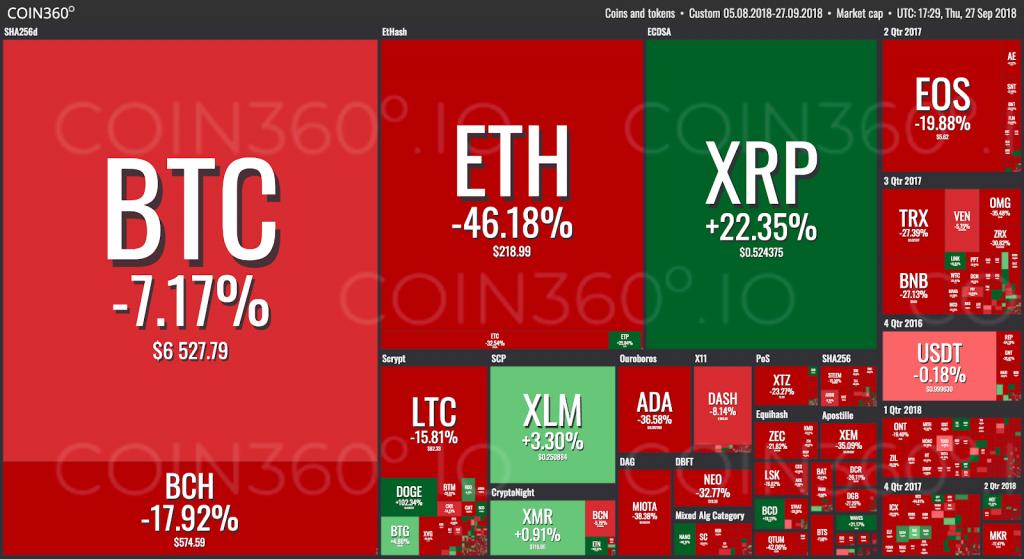 volatilitas crypto