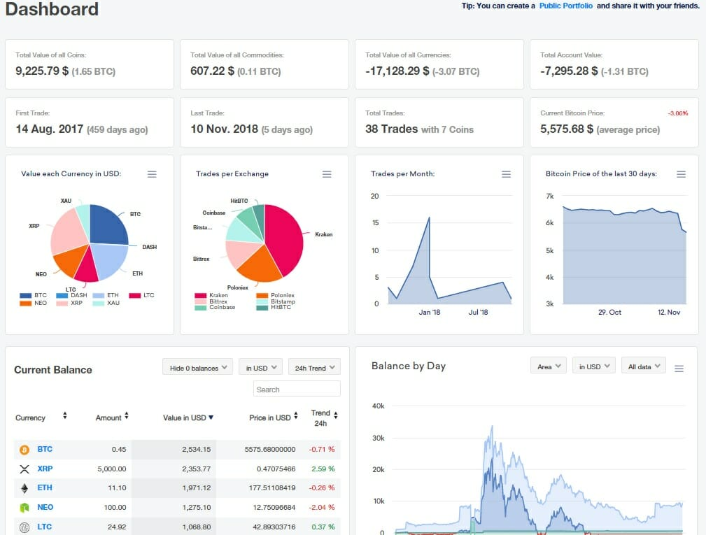 berita crypto - cointracking dashboard