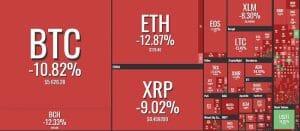 berita cryptocurrency indonesia