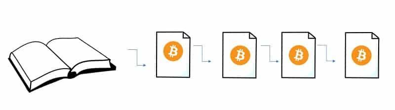 definisi teknologi blockchain