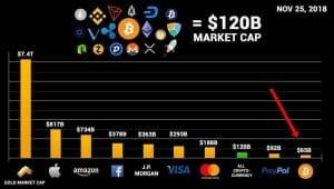 kapitalisasi pasar kripto
