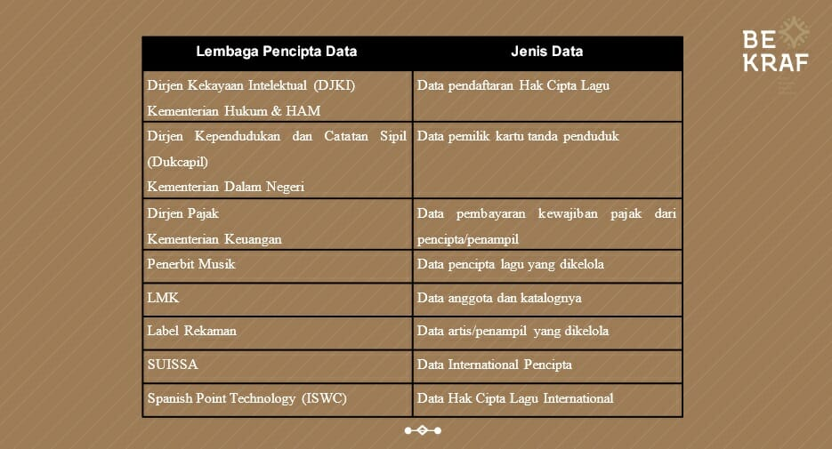 blockchain data di indonesia