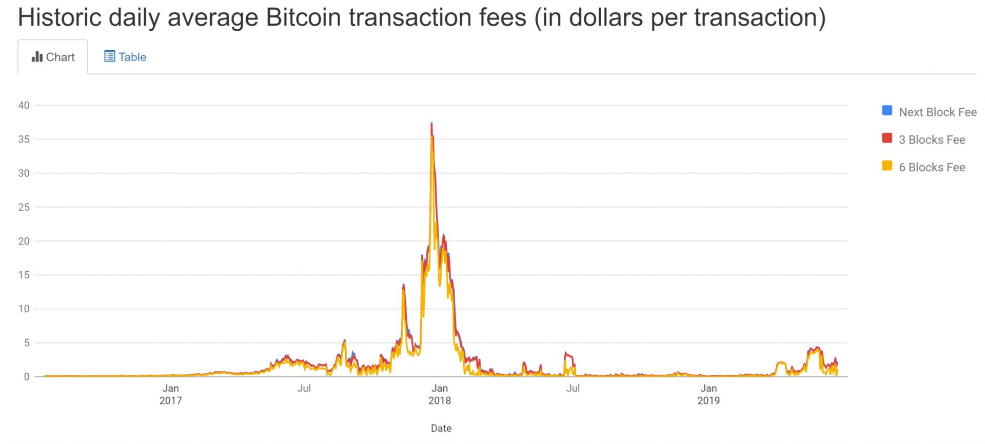 jaringan bitcoin