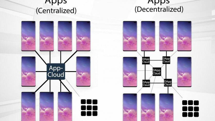 perbedaan dapp dan apps