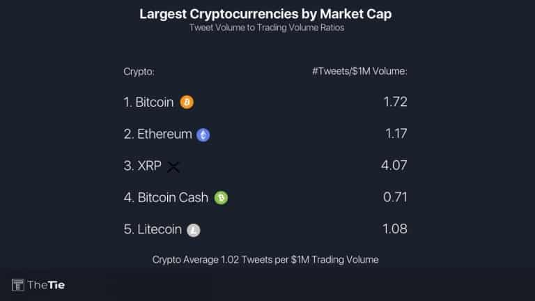 crypto yang overhyped