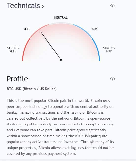 sentimen bitcoin