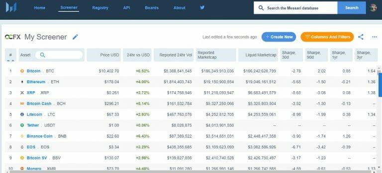bitcoin menarik untuk investasi