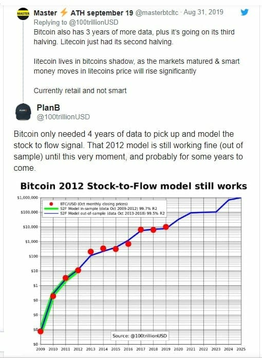 kapan halving bitcoin - 1