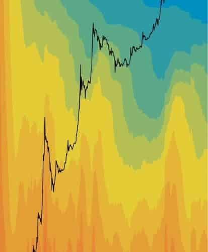 harga bitcoin 2020