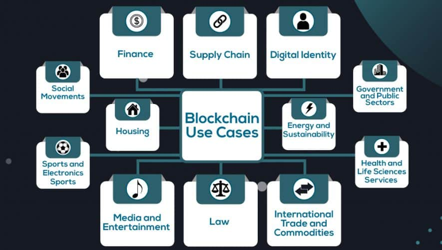 blockchain-use-case-vexanium