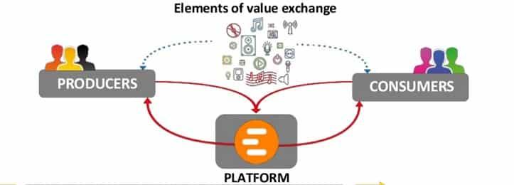 blockchain company in Indonesia