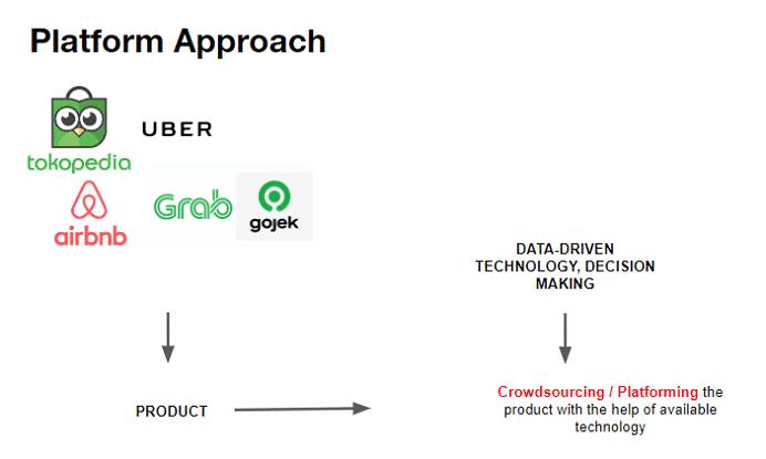 perusahaan platform blockchain
