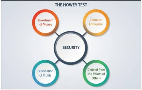 howey test blockchain indonesia
